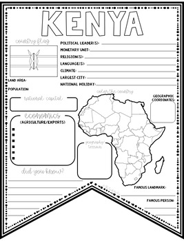 Country Report Research Display: Countries of Africa