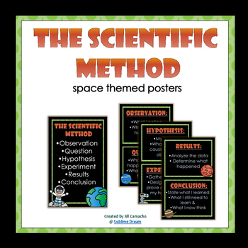 Space Themed Scientific Method Posters