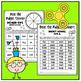 Fidget Spinner CVC Fluency