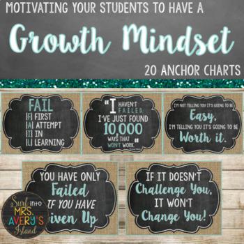 Growth Mindset Posters (Editable)