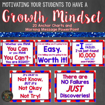 Growth Mindset Posters in Red White and Blue