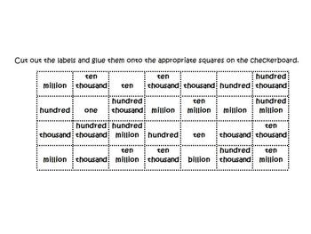 Label the Montessori Checkerboard Cut & Paste Activity