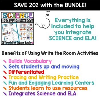 Life Science Kindergarten Write the Room Word Wall Set