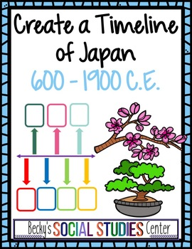Create a Timeline of Medieval Japan - 13 Events
