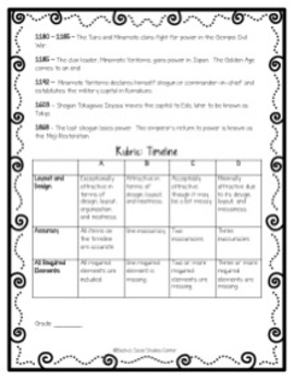 Create a Timeline of Medieval Japan - 12 Events