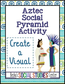 Create a Visual of the Aztec Social Structure