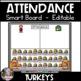 Attendance Smart Board Turkeys