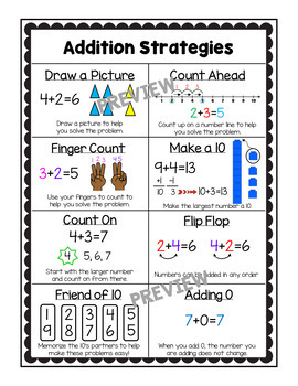 Addition and Subtraction Strategies Posters and Flip Book