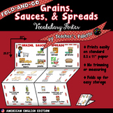 ESL/ELL Foods Vocabulary Poster—Grains, Sauces, & Spreads