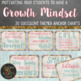 Growth Mindset Posters in a Succulent Theme