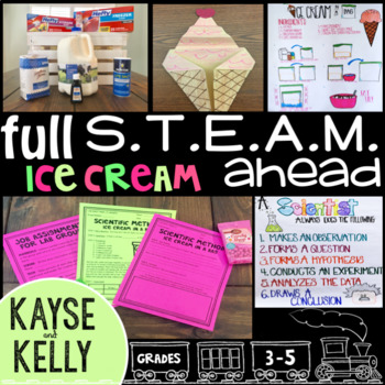 End of the Year Activities:  STEAM or STEM Activities for Making Ice Cream