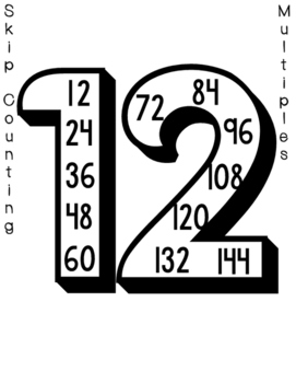 Skip Counting / Multiples Posters #'s 2-12