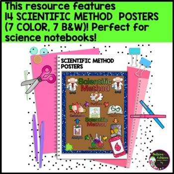 Scientific Method Flip Books and Posters BUNDLE