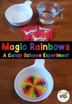 Making Rainbows {an easy science experiment}