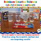 Rainbow Licorice Science Experiment {color mixing candy science experiment}