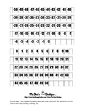 -50 to 50 number line