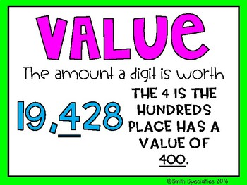 (5th Grade) Envision Math Vocabulary Posters: Topic 1