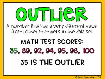 (5th Grade) Envision Math Vocabulary Posters: Topic 14