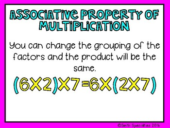 (5th Grade) Envision Math Vocabulary Posters: Topic 3
