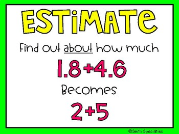 (5th Grade) Envision Math Vocabulary Posters: Topic 6