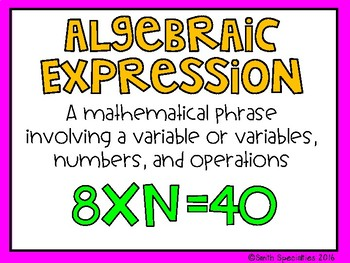 (5th Grade) Envision Math Vocabulary Posters: Topic 8