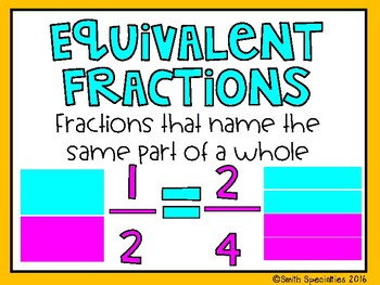 (5th Grade) Envision Math Vocabulary Posters: Topic 9