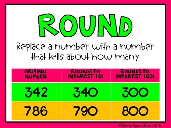 (5th Grade) Envision Math Vocabulary Posters: Topics 1-16 BUNDLE!