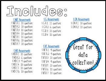 ☆ 5th Grade Math Assessment Bundle for Entire Year ☆