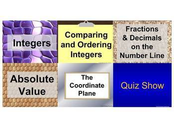 (6th) Integers and the Coordintate {Bundle} in a PowerPoint Presentation