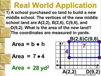 (6th) Polygons in the Coordinate Plane in a PowerPoint Presentation