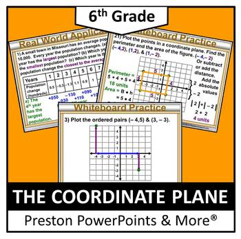 (6th) The Coordinate Plane in a PowerPoint Presentation