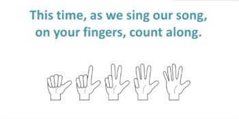 '7 DAYS' (Pre K - 2) MP4 Curriculum Karaoke™ READ, SING & LEARN Days of week