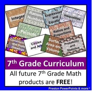 (7th) Grade Curriculum {Bundle} in a PowerPoint Presentation