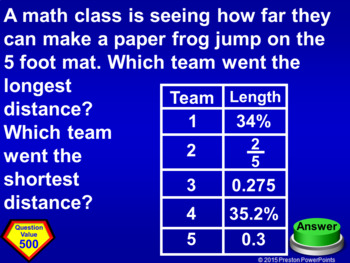 (7th) Quiz Show Game Percent of Numbers in a PowerPoint Presentation