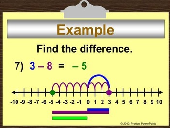 (7th) Subtracting Integers with a Number Line in a PowerPoint Presentation