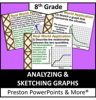 (8th) Analyzing and Sketching Graphs in a PowerPoint Presentation