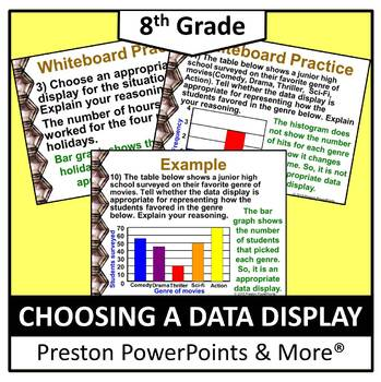 (8th) Choosing a Data Display in a PowerPoint Presentation