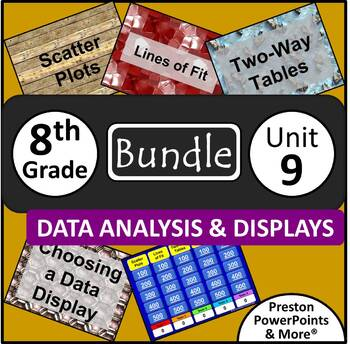 (8th) Data Analysis and Displays {Bundle} in a PowerPoint Presentation