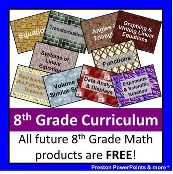 (8th) Grade Curriculum {Bundle} in a PowerPoint Presentation