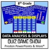 (8th) Quiz Show Game Data Analysis and Displays in a PowerPoint Presentation
