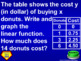 (8th) Quiz Show Game Functions in a PowerPoint Presentation