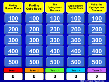 (8th) Quiz Show Game Real Numbers and the Pythagorean Theorem in a PowerPoint