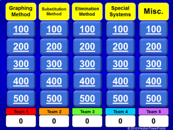 (8th) Quiz Show Game Systems of Linear Equations in a PowerPoint Presentation