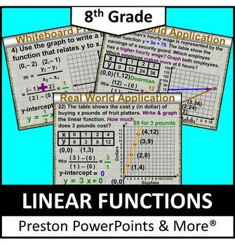 (8th) Linear Functions in a PowerPoint Presentation