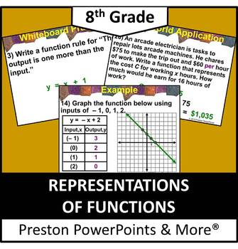 (8th) Representations of Functions in a PowerPoint Presentation