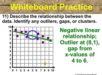 (8th) Scatter Plots of a Line in a PowerPoint Presentation