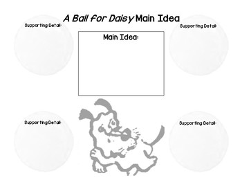 """A Ball for Daisy"" Main Idea Graphic Organizer"