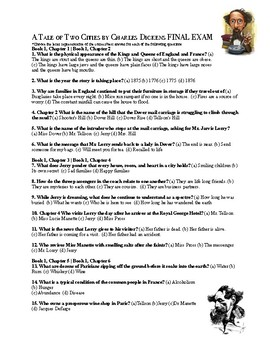 """""""A Tale of Two Cities"""" by Charles Dickens Final Examination (Key included)"""