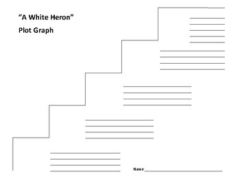 """A White Heron"" Plot Graph - Sarah Orne Jewett"