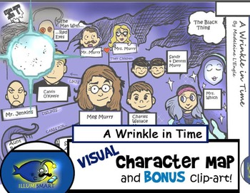 """A Wrinkle in Time"" Visual Character Map with BONUS Clip-Art!"